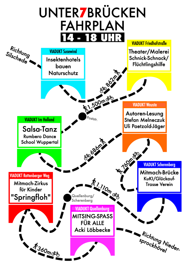 """Programm-Fahrplan von """"Unter 7 Brücken"""""""
